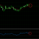 ターボ取引のペイアウト率が上昇中でも勝ちにこだわる取引を!