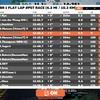 Zwift Race 1 Flat Lap