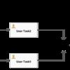 【Activiti Tips】プロセス図を出力する