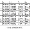 中国モデルで日本の新型コロナウイルス感染者数を予測(訂正有り)