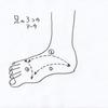 靴ハカセ・お方さまの「足まわり講座」No4. 「外反母趾 その2」