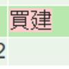 トーシン(9444)の優待先回り投資を行う~2018年編~2