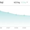 確実にすぐ痩せる!驚きの脂肪燃焼スープダイエットの効果。