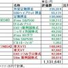 運用資産100万円突破!