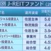決算期別J-REIT