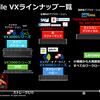 ROBO/エッジ向け小規模向けvSANアプライアンス ThinkAgile VX1320/ ThinkAgile 1U 1ソケット認定ノードの紹介