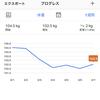 【ダイエット速報】ケトジェニックダイエットを始めて1週間で2kg!