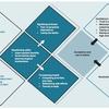 論文:質的研究 スタチン内服と患者の信念・態度
