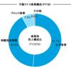 不動テトラ(1813)企業分析①