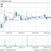 (株)ヤマノホールディングス (7571) 特色 目標株価