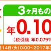 楽天銀行の特別金利円定期預金キャンペーンが3月15日までとなっています!