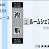 高知移籍後初の掲示板!(4着)