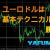 5月16日(日)【Weekly】ドル円・ユーロドルの今週のチャート分析・環境認識・チャート予想