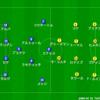 【マッチレビュー】リーガエスパニョーラ第31節 バルセロナ対アトレティコ・マドリード