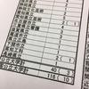 岡崎西高校は、、