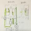甲府モデル 『シキ180』を作る(ローダウン・補強・回転軸構造変更)番外編「ヒャッハー!こいつ、スポーク履いてるぜぇっ⤴︎」…みたいな。