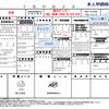 松本陸運局(松本自動車検査登録事務所)での一時抹消登録手続きの方法