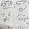 ほぼ日手帳のプレートを使って、モレスキンノートにお絵描き