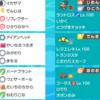 【s16 剣盾ダブル】壁バナコーザシアン(最終4位)
