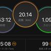 ジョギング20.14km&7.63km・4日間いろいろありました
