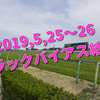 2019,5,25~26 トラックバイアス結果 (東京競馬場、京都競馬場)