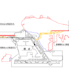 #366 成田空港のC滑走路新設とB滑走路延伸が正式許可 2029年3月31日完成予定