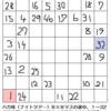 授業7.教育実習 八方桂(ナイトツアー)(1)