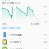 Android7.0にアップデートしてから起きていた激しいバッテリー消費について