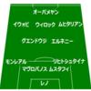 【プレミアリーグ第38節 アーセナル VS バーンリーFC】 オーバメヤン2ゴールで、得点王獲得っ!
