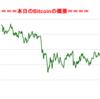 ■本日の結果■BitCoinアービトラージ取引シュミレーション結果(2017年9月21日)