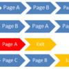 【SEO対策】直帰率が検索順位に与える影響は?平均直帰率や離脱率との違いも解説