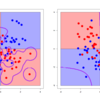 Machine learning for package users with R (3): Support Vector Machine