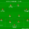 【2019 J1 第28節】セレッソ大阪 0 - 1 鹿島アントラーズ 至高のウノゼロで遂に首位浮上!!