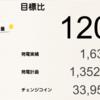 8月の千葉市緑区高田町1号発電所における総発電量は1,631kWh(目標比120%)でした!