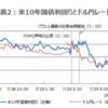 2021年7月FOMCレビュー!ドル円大爆益中元金融機関勤務プロトレーダーMASAが今後のUSDJPYドル円を徹底解説!