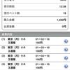 東スポ杯2歳S(G3)買い目公開!【最終予想】