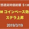 【ビットコイン週足20MA にローソクタッチ】2019/3/19 仮想通貨時価総額15兆5000億