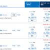 マイレージの活用術 ユナイテッド航空編(2)少ないマイルでお得な国内旅行