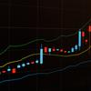 株が高いか安いかを判断するものさし