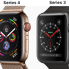 あらためてApple Watch Series4を振り返ってみよう