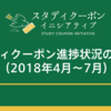 渋谷スタディクーポン進捗状況のご報告(2018年4月~7月)
