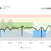 ジョギング10.8km・ランナーの大敵出現!