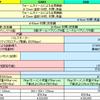 SX2赤道儀発売