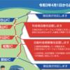 鹿児島県 指宿スカイラインの料金徴収方法が入口精算へ変更