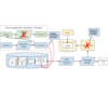 マイクロサービスのための分散データ 〜  イベントソーシング vs チェンジデータキャプチャ