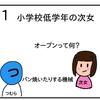 次女とオーブンのお話【4コマ漫画】