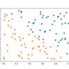python3に慣れるための線形分類器実装に関するメモ