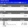 パカ競のパド地 12/31 大井11レース