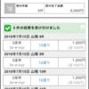 山陽オートレース G2小林啓二杯王座防衛戦 4日目 準決勝 予想 回収率100%以上