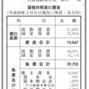 コニカミノルタジャパン株式会社 第92期決算公告